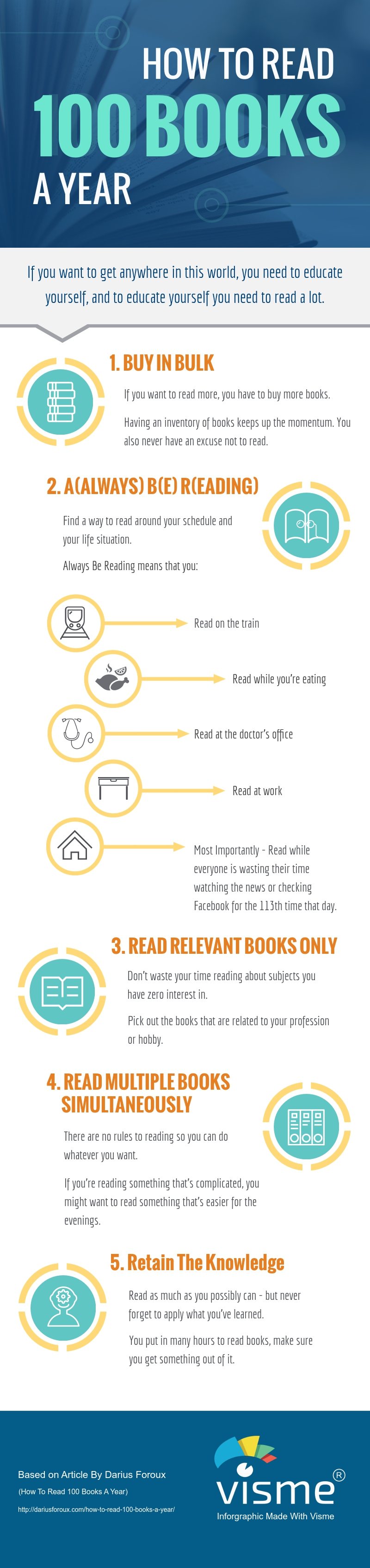 How To Read 100 Books A Year