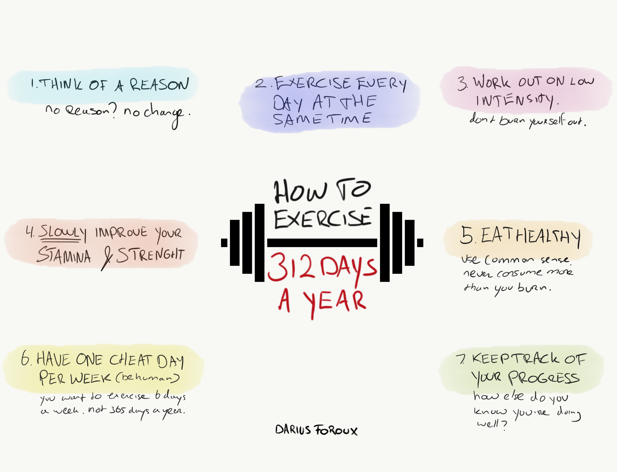 6 Times You Should Exercise (and 4 Times You Definitely Shouldnt)