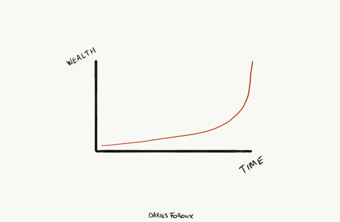 compounding over time