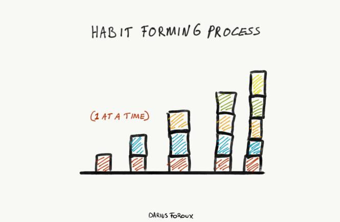 habit forming