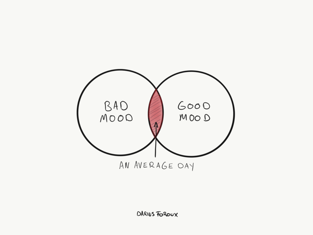 How to Improve Your Mood by Becoming Less Busy forecast