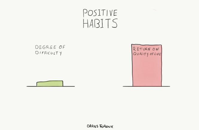 habits return on life