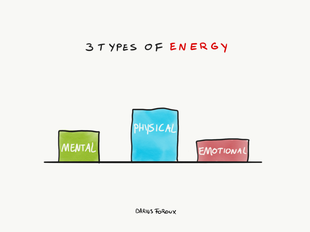 How To Manage & Cultivate Personal Energy